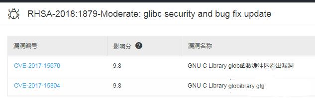 如何修复Moderate: glibc security and bug fix update漏洞? - 第2张 - boke112导航(boke112.com)