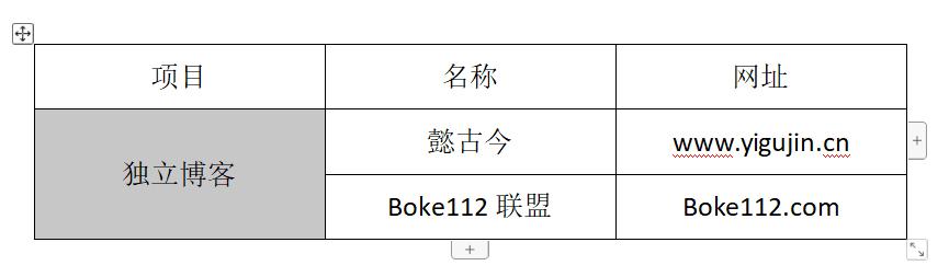 WPS文档内的表格文字如何变成竖版(竖排)?如何设置文字方向? - 第1张 - boke112联盟(boke112.com)